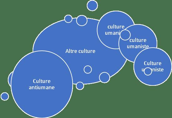 culture 02